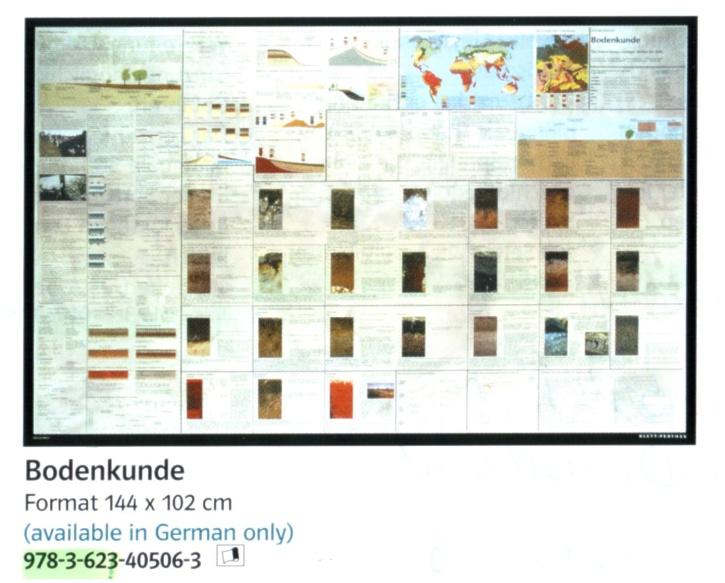 """Geographie auf einen Blick """"Bodenkunde"""" Poster"""