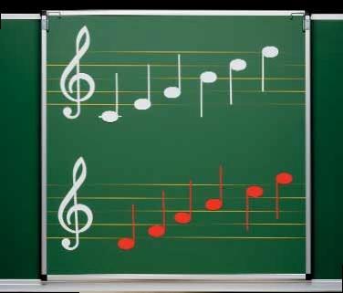 Musiknotentafel-Überhangtafel, 5cm Orff Lineatur, magnethaftend